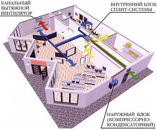 """Картинки по запросу """"канальные системы вентиляции"""""""